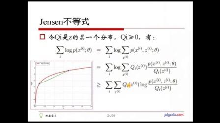 18分钟理解EM算法