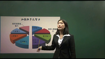 2016年四川招教教育公共基础知识01