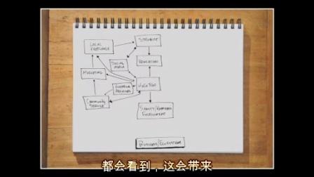 《逐层布光摄影闪光灯人像用光教程》2(9-5)