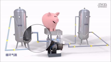 诺谊自动升降产床 - 循环空压机