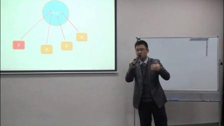 孙福生老师研发项目管理培训视频