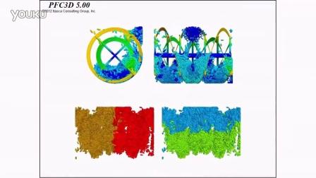 PFC3D模拟螺条式混合机 Ribbon Blender Example