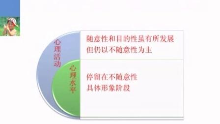 家长学校系列教程(家庭教育)二年级_1