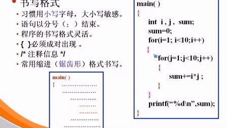 【尚观顶级嵌入式培训】嵌入式C语言培训-01C语言概述-04C程序开发过程