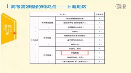 12.18文综系列讲座一高中历史学习方法与答题技巧点拨公开课