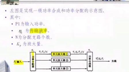 08.气象雷达原理与系统 第8讲