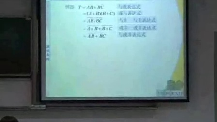 第4讲 第三章逻辑代数基础(2)