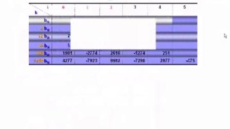 03.微分方程数值解