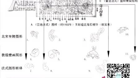 《营造法式》宋代彩画制度与实例_李路珂——非常设计公开课