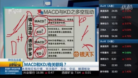 谈股论金 151221指标macd和kdj结合使用