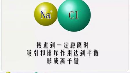 高一化学微课视频《离子键的形成过程》