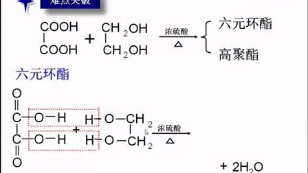高二化学微课视频《酯化反应的书写》