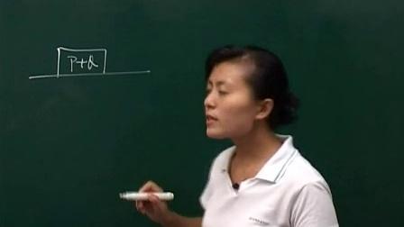 0056.高三物理贾战利第44讲摩擦力受力分析