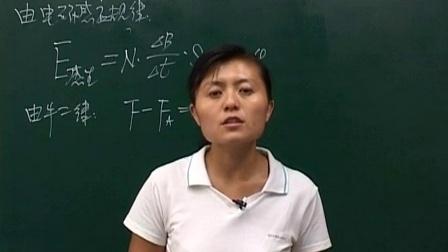 0041.高三物理贾战利第27讲法拉第电磁感应定律自感现象高考题型分析