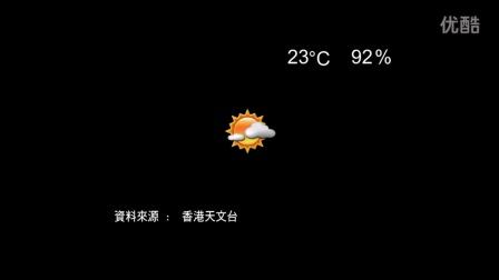 天晴 - 邦民天氣預報