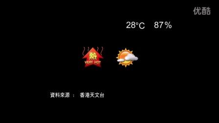 炎熱 - 邦民天氣預報