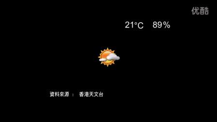 陰天 - 邦民天氣預報