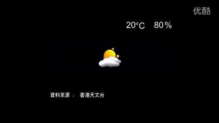 今晚多雲 - 邦民天氣預報