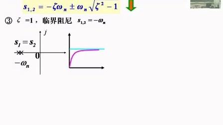 08.反馈控制系统的性能(典型一阶、二阶系统性能分析)