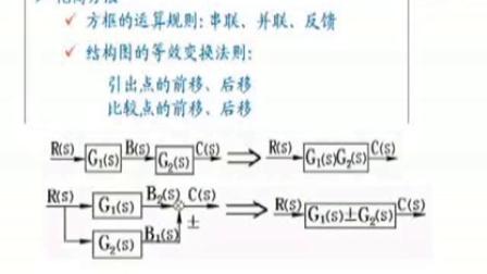 05.系统的数学模型(框图模型)