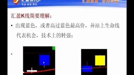 股票视频教程大全 股票学习视频 股票学习网 狙击短线预警与优化 邓华东 第一节