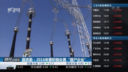 """国资委:2016年要积极处置""""僵尸企业"""" 财经早班车 160118"""