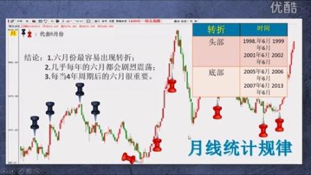 第二届博股论坛预测与交易辅导课
