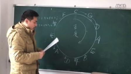 顾老师教管乐C大调音阶练习