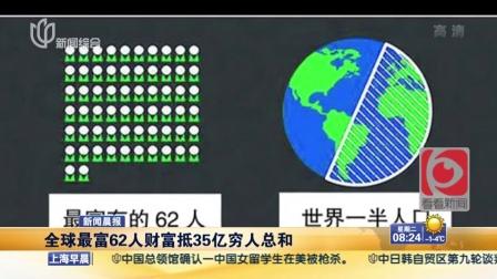 新闻晨报:全球最富62人财富抵35亿穷人总和 上海早晨 160119