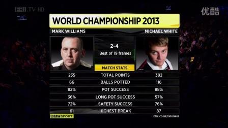 2013斯诺克世界锦标赛第1轮 威廉姆斯vs迈克尔-怀