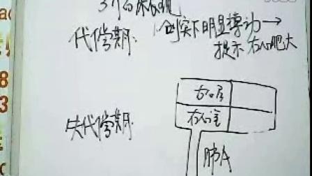 2016大苗老师呼吸第二讲02执业/助理医师考试