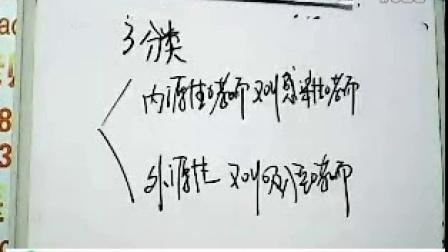 2016大苗老师呼吸第二讲05执业/助理医师考试