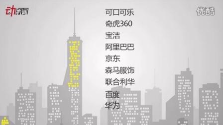 《新京报动新闻》:大数据看下班时间哪家强 你不是一个人在加班
