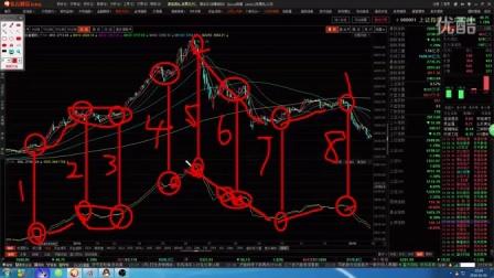 股票入门基础知识视频教程-FSL基本技术有着大的用途-