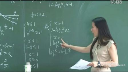 高二數學文数模块综合总结必修4必修1复习司马红丽全20讲第2讲函数类型总结2-2