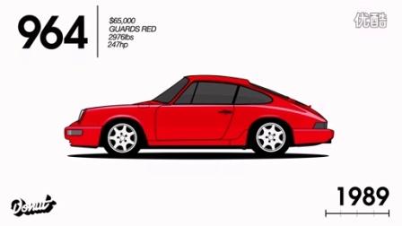 【石碳纪】911 进化之路