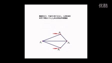 椭圆的定义