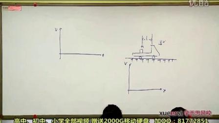高三物理复习第一轮下全30讲 2功能关系综合运用上第二段