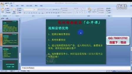房地产网络营销-线上网络推广-中小企业如何做网络营销-悦训TP0260