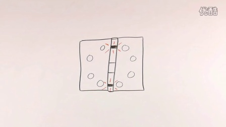 【Introduction to Door Hardware】Ives Hinges