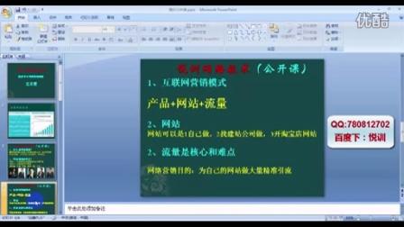 销售网络广告-网络营销策略培训-营销 课程-悦训064B84