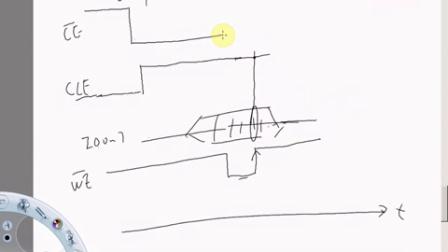 学前班第1课第2.4节_怎么看原理图之协议类接口之NAND Flash