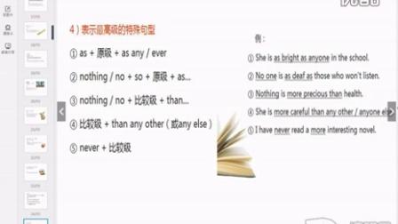 在线英语基础课程六词法形容词副词高频