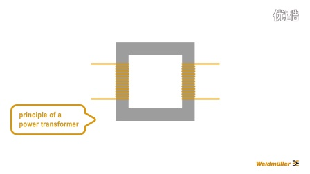 Weidmuller innovative power CONTACTLESS  transmission魏德米勒创新非接触式电源传输产品