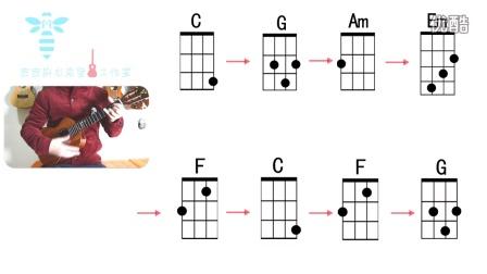 【密密斟教材示范】卡农和弦转换练习