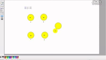 小码哥JavaEE培训班吴嘉俊老师精讲WWW.520it.COM交换两个变量值练习