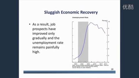 美联储与金融危机:4.危机的后果