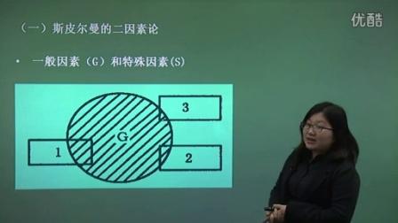 2016年河南省教师招聘考试-心理学-张紫尧-15