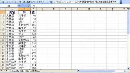 A07数据透视表技巧《Excel数据处理与分析实战技巧精粹》视频导读教程