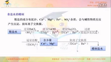 高二化学田德金选修4第四单元电化学原理第四讲电解池与电镀下成品